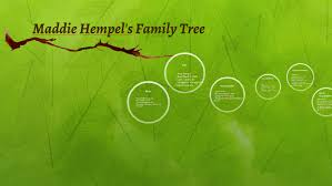 Maddie's Family Tree by Madeline Hempel