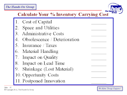 food percentage calculator inventory carrying cost calculator the hands on group
