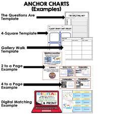 Latin America Anchor Charts World Geography Anchor Charts