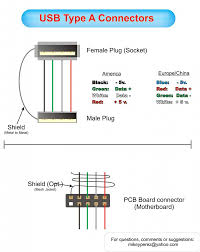 otg cable diagram free download wiring diagrams pictures wiring DIY Resistor 100K OTG Cable at Otg Cable Wiring Diagram