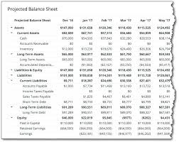 Balance Sheet Projections Startup Business Plan Template Financial Projections Excel Uk P