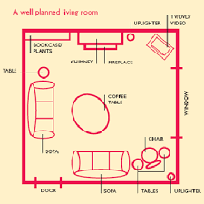 feng shui furniture placement. feng shui living room layout furniture placement n