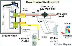 home breaker box wiring mobile home breaker box wiring diagram home breaker box wiring square d breaker box wiring diagram co mobile home breaker box diagram home breaker box wiring