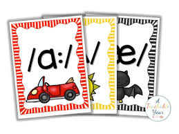 Phonetic Symbols Posters A Teachable Year