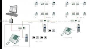 dukane actuator wiring diagram 30 wiring diagram images wiring Motor Valve Actuator Diagram at Dukane Actuator Wiring Diagram