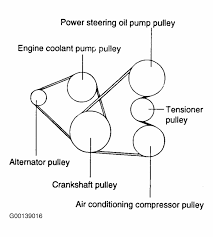 saab 900 turbo engine diagram saab wiring diagrams