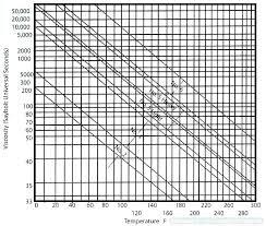 50 To 1 Oil Mix Chart 2 Stroke Oil Mix Mixing Bottle 1 Ltr Gas Shkatulka Info