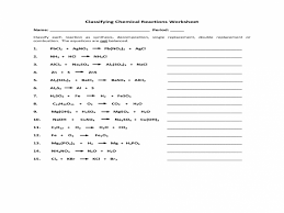 Marvelous Six Types Of Chemical Reaction Worksheet Reactions ...