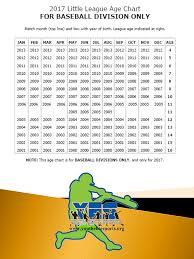 Baseball Age Chart Youth Elite Sports