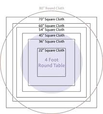 60 round table linens tablecloth guidelines for round tables 4 7 tables help determine what size