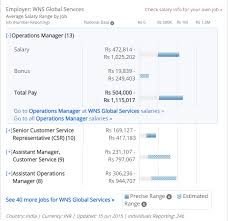 hr operations manager salary uk