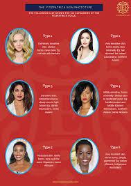 Skin Type Chart Esteem Royale Cosmetics Skincare Makeup