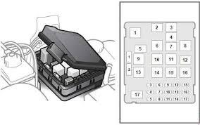 saab 95 fuse box simple wiring diagram saab 95 fuse box schematics wiring diagram saab model 95 saab 95 fuse box