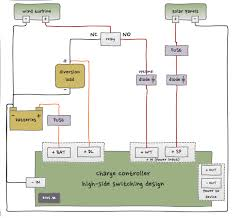 solar mppt charge controller circuit diagram images charge controller high side low side wiring diagrams part 1