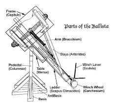 torsion catapult blueprints. isometric plans from \ torsion catapult blueprints