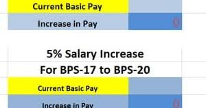 Budget Salary Calculator Latest Bps Salary Calculator 2019 After Budget 2019 20 For