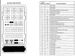 97 f250 fuse panel diagram ford van fuse box diagram ford wiring diagrams online