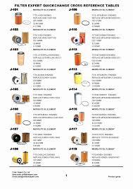 John Deere Tractor Battery Cross Reference Chart Cub Cadet