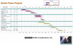project development timeline free project management templates for construction aec software