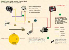 wiring diagram for massey ferguson 230 the wiring diagram massey ferguson 135 light wiring diagram nodasystech wiring diagram