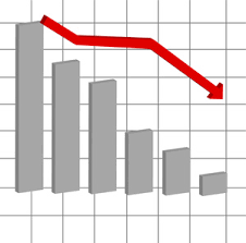 Loss Of Profit Clipart Image A Red Arrow Over A Bar Graph