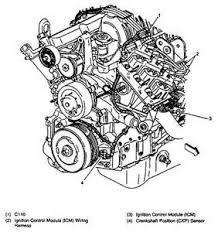 similiar grand am 2 4 engine diagram keywords grand am oxygen sensor location as well 1999 grand am engine diagram