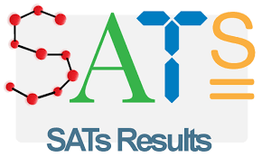 SATs results – Summer 2014 – Shellingford CE (A) Primary School