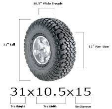 Lift Kit Tire Size Chart Tire Size Calculator Quadratec