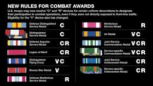 Army Ribbons And Awards Chart Soldiers May Be Eligible For The New C Or R Devices On