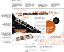 modernism vs postmodernism essays  modernism vs postmodernism essays