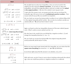 solving radical equations with inequalities