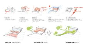 images about architecture  diagrams on pinterest   concept        images about architecture  diagrams on pinterest   concept diagram  site plans and architects