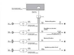 sony cdx l550x wiring diagram sony cdx l550x installation manual Sony Ccd Wiring Diagram 28 [ sony cdx gt71w wiring diagram ] similiar sony xplod 50wx4 sony cdx l550x wiring sony ccd camera wiring diagram