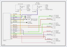 2002 saturn l200 stereo wiring colors block and schematic diagrams \u2022 mitsubishi l200 wiring diagram pdf 2004 saturn radio wiring diagram trusted wiring diagram rh dafpods co 2002 saturn l100 radio wiring diagram 2002 saturn l100