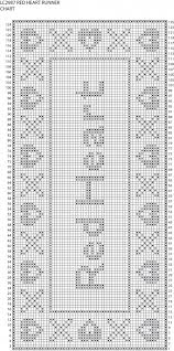Crochet Pattern Chart Ultimate Guide To Left Handed Crochet Yarnspirations