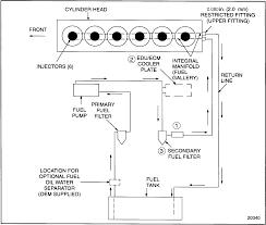 series 60 fuel system schematic detroit diesel troubleshooting series 60 fuel system schematic