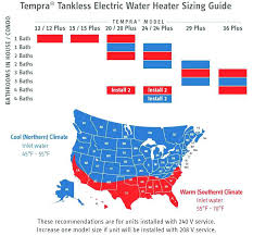 Furnace Size Chart Use Our Handy Dehumidifier Sizing Chart