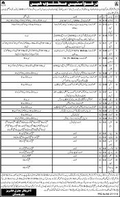 fisheries department balochistan jobs last date eligibility fisheries department balochistan jobs 2016 last date eligibility criteria procedure to apply assistant inspectors laboratory assistant