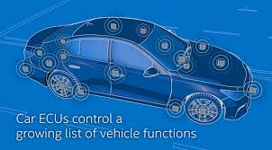 Image result for vehicle ECU