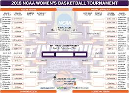 Ncaa Tournament Bracket Scores Womens Ncaa Bracket 2018 Update First Round Results And Second