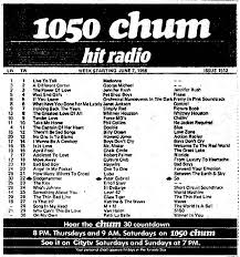 Historicist Ch Ch Ch Ch Changes At 1050 Chum Music Charts
