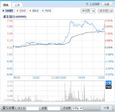 Google Finance Chart Api Building World Ready Applications In Javascript Becoming A