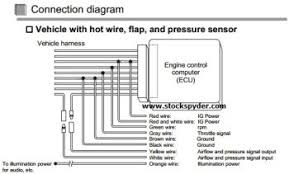 piggyback heaven how to install safc neo in a ka s13 Afc Neo Wiring Diagram for the purpose of this writeup, we'll be assuming your vehicle is equipped with a n60 mass air flow sensor ( maf ), if so your safc settings will be 2 in afc neo wiring diagram