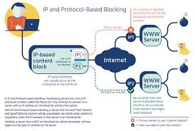 internet society perspectives on internet content blocking an  internet society perspectives on internet content blocking an overview internet society