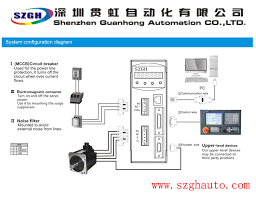servo drive wiring diagram wiring diagram servo wiring diagram nilza on basics of the electric servomotor and drive part 3 brushless pm