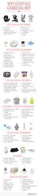 baby room checklist. Baby Necessities Checklist Room