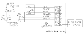limit switch box for pneumatic actuator pneumatic limit switch box wiring diagrame