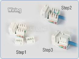 cat 6 wiring diagram for wall plates fresh cat6 plate of 7 wikiduh com cat 6 wiring diagram for wall plates a or b cat 6 wiring diagram for wall plates fresh cat6 plate of 7