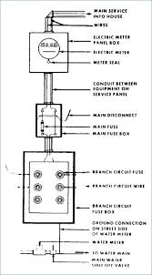 wiring diagram for 200 amp service auto wiring diagram wiring diagram for 200 amp service wiring diagram inside wiring diagram for 200 amp service wiring