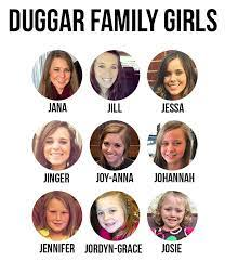 Your Ultimate Visual Guide To The Duggar Family — Because No One Can Keep Them All Straight | Duggar family, Duggars, Dugger family